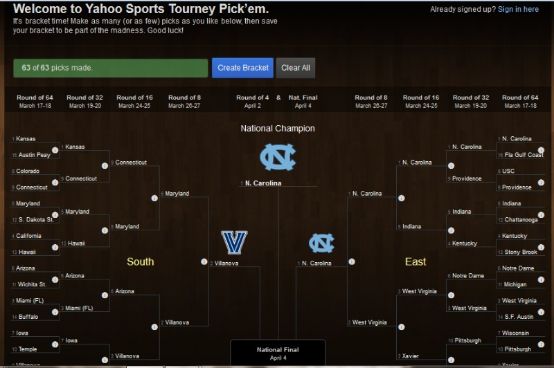 Yahoo NCAA Tournament Bracket Sweet 16