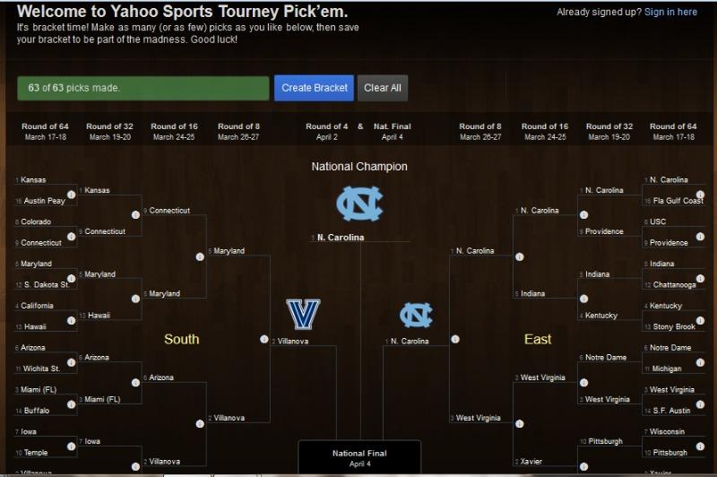 Yahoo NCAA Tournament Bracket Sweet 16