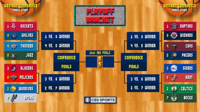 Daddy's Hangout 2018 NBA Playoffs First Round Predictions