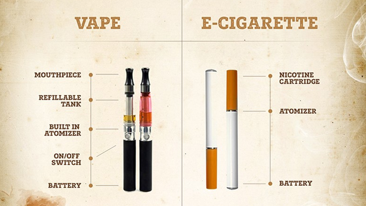 E-Cigarettes vs. Vaporizers: What's the Difference?