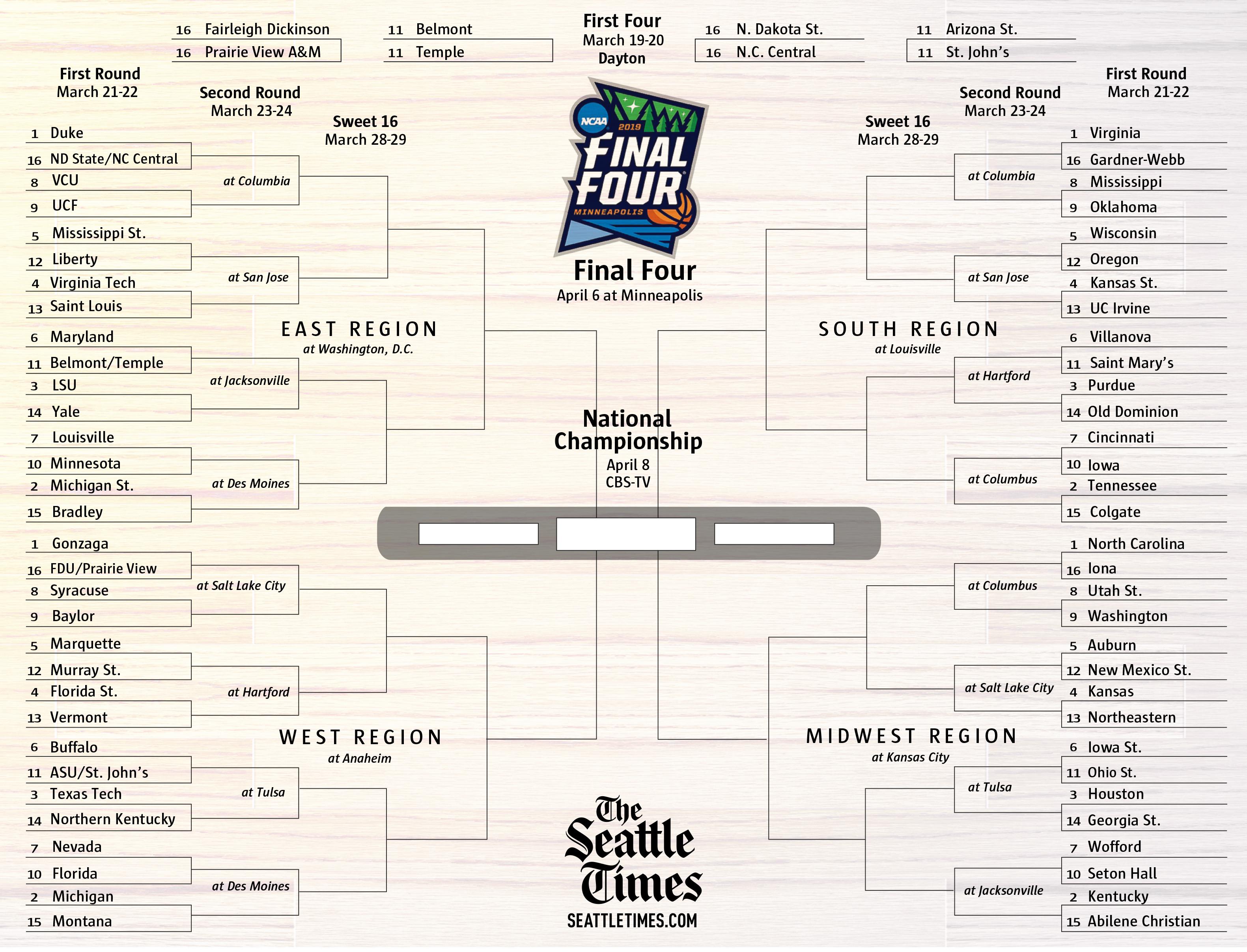 Daddy's Hangout 2019 NCAA Tournament Prediction
