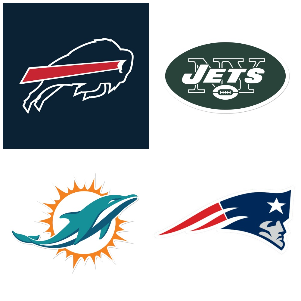Who Walks Away with the AFC East in 2019?