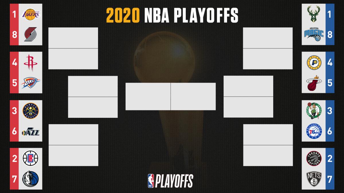 2020 NBA Playoffs First Round Predictions
