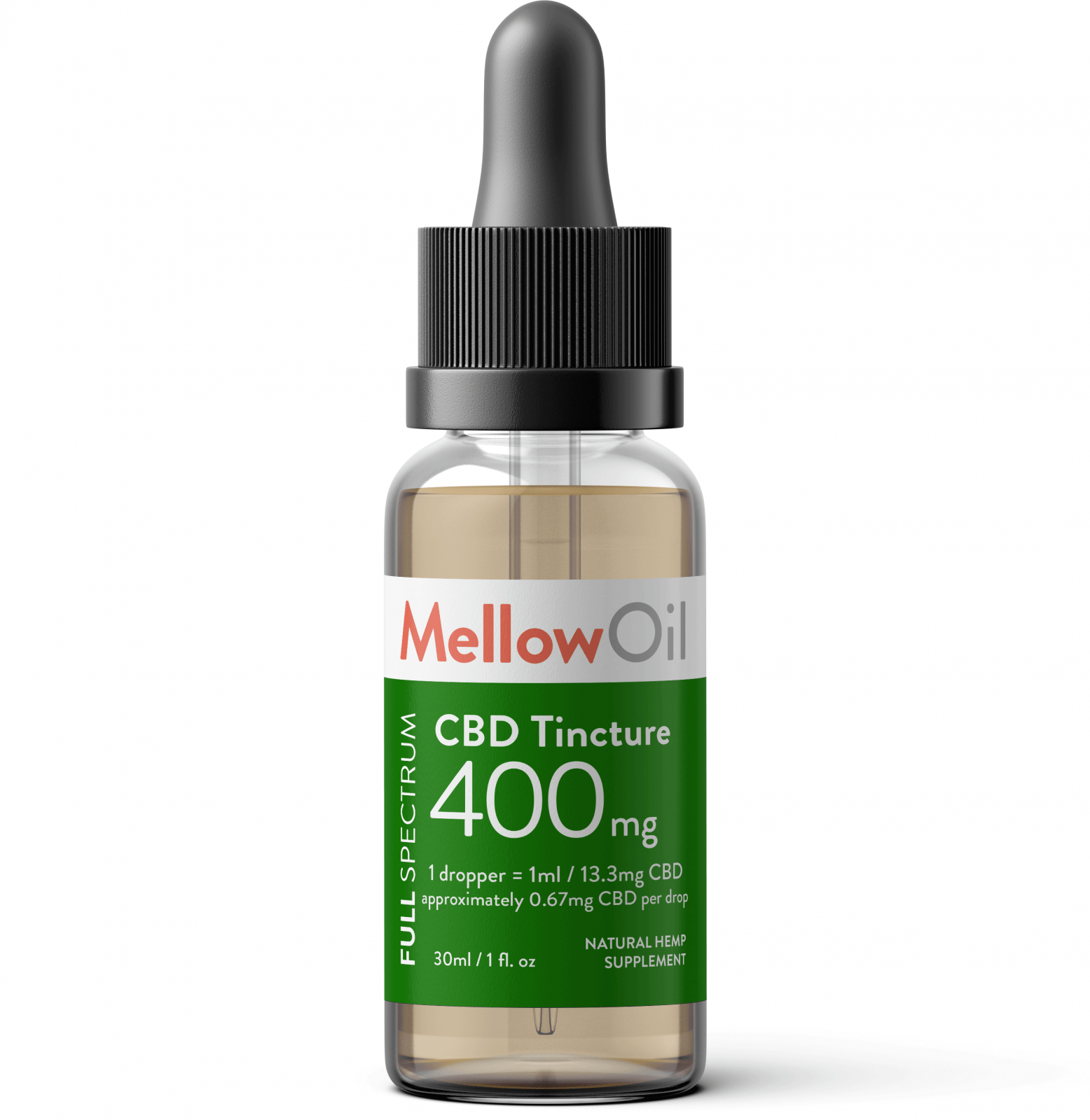 Check Out This Informative Short Guide on Full Spectrum CBD