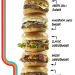Virtual Brand the Burger Experience Revamps Menu