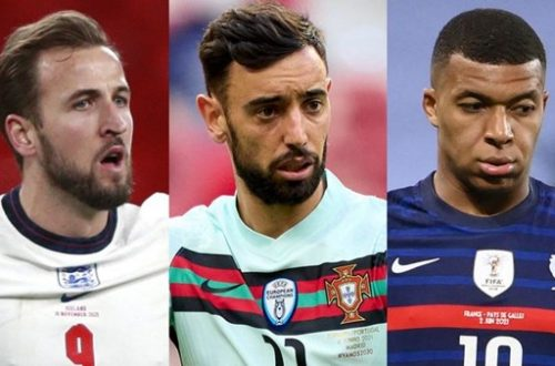 Who Is Going to Win The Euros?